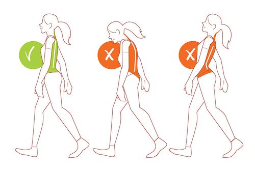 Proper walking posture graphic