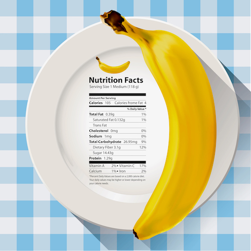 Banana nutrition facts diagram